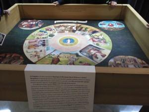 """Mesa de """"Los siete pecados capitales"""" de El Bosco cedida por el Museo del Prado. Se puede contemplar a la entrada del Teatro Cervantes"""
